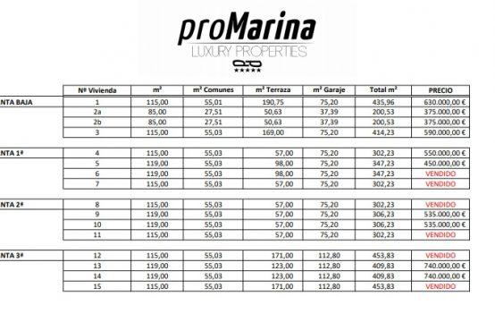 PRO1613<br>Homes in luxury urbanization in Denia.